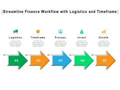 Streamline Finance Workflow With Logistics And Timeframe Ppt PowerPoint Presentation Summary Structure PDF