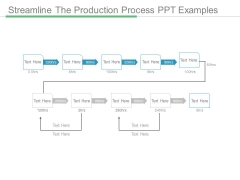 Streamline The Production Process Ppt Examples