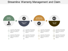 Streamline Warranty Management And Claim Ppt PowerPoint Presentation File Graphics Pictures