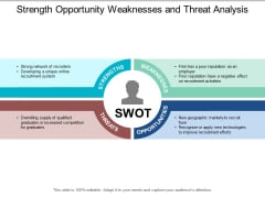 Strength Opportunity Weaknesses And Threat Analysis Ppt Powerpoint Presentation Visual Aids Files