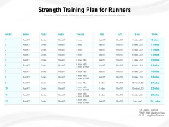 Strength Training Plan For Runners Ppt PowerPoint Presentation File Visual Aids