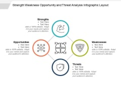 Strength Weakness Opportunity And Threat Analysis Infographic Layout Ppt PowerPoint Presentation Layouts