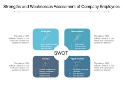 Strengths And Weaknesses Assessment Of Company Employees Ppt PowerPoint Presentation Layouts Format Ideas PDF