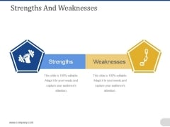Strengths And Weaknesses Ppt PowerPoint Presentation Gallery Slide Download