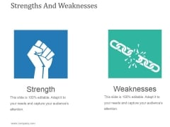 Strengths And Weaknesses Ppt PowerPoint Presentation Model Deck