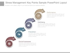 Stress Management Key Points Sample Powerpoint Layout