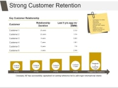 Strong Customer Retention Ppt PowerPoint Presentation Designs