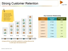 Strong Customer Retention Ppt PowerPoint Presentation Infographic Template Ideas