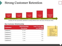 Strong Customer Retention Ppt PowerPoint Presentation Professional Gallery