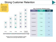 Strong Customer Retention Ppt PowerPoint Presentation Show Guide