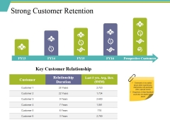 Strong Customer Retention Ppt PowerPoint Presentation Styles Icons