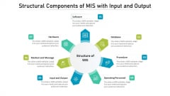 Structural Components Of MIS With Input And Output Ppt PowerPoint Presentation Infographics Layout PDF