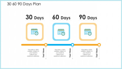 Structural Consolidation Procedure 30 60 90 Days Plan Ppt Model Introduction PDF