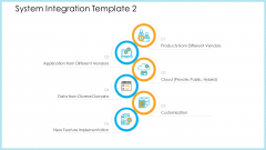 Structural Consolidation Procedure System Integration Cloud Ppt Styles Designs Download PDF