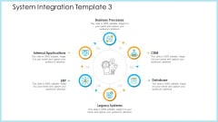 Structural Consolidation Procedure System Integration Database Ppt Ideas Vector PDF