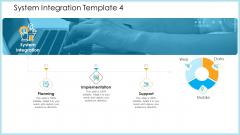 Structural Consolidation Procedure System Integration Mobile Ppt Model Master Slide PDF