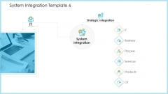 Structural Consolidation Procedure System Integration Services Ppt Slides Vector PDF