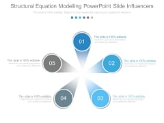 Structural Equation Modelling Powerpoint Slide Influencers