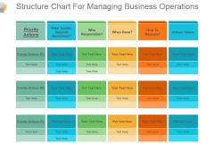 Structure Chart For Managing Business Operations Ppt Slide