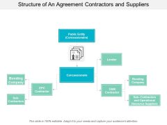 Structure Of An Agreement Contractors And Suppliers Ppt Powerpoint Presentation Infographics Brochure