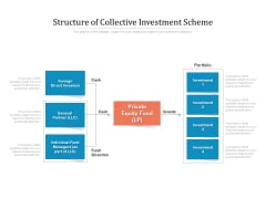Structure Of Collective Investment Scheme Ppt PowerPoint Presentation Infographics Template PDF