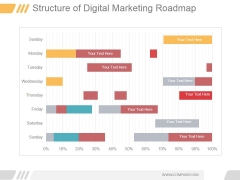 Structure Of Digital Marketing Roadmap Ppt PowerPoint Presentation Tips