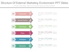 Structure Of External Marketing Environment Ppt Slides