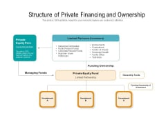 Structure Of Private Financing And Ownership Ppt PowerPoint Presentation Slides Templates PDF