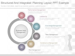 Structured And Integrated Planning Layout Ppt Example
