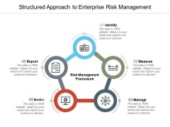Structured Approach To Enterprise Risk Management Ppt PowerPoint Presentation Model Show