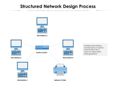 Structured Network Design Process Ppt PowerPoint Presentation Outline Icons PDF