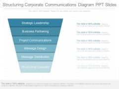Structuring Corporate Communications Diagram Ppt Slides