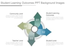Student Learning Outcomes Ppt Background Images