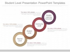Student Level Presentation Powerpoint Templates
