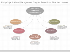 Study Organizational Management Diagram Powerpoint Slide Introduction