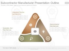 Subcontractor Manufacturer Presentation Outline