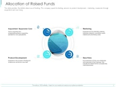 Subordinate Debt Pitch Deck For Fund Raising Allocation Of Raised Funds Ppt PowerPoint Presentation Professional Deck PDF