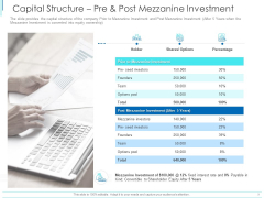 Subordinate Debt Pitch Deck For Fund Raising Capital Structure Pre And Post Mezzanine Investment Guidelines PDF