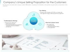Subordinate Debt Pitch Deck For Fund Raising Companys Unique Selling Proposition For The Customers Pictures PDF