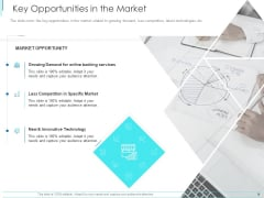 Subordinate Debt Pitch Deck For Fund Raising Key Opportunities In The Market Demonstration PDF