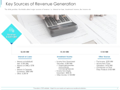 Subordinate Debt Pitch Deck For Fund Raising Key Sources Of Revenue Generation Icons PDF