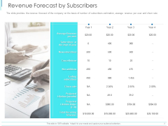 Subordinate Debt Pitch Deck For Fund Raising Revenue Forecast By Subscribers Ppt Outline Layout PDF