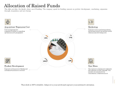 Subordinated Loan Funding Allocation Of Raised Funds Ppt Pictures Gallery PDF