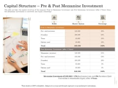 Subordinated Loan Funding Capital Structure Pre And Post Mezzanine Investment Ppt Layouts Objects PDF