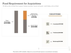 Subordinated Loan Funding Fund Requirement For Acquisitions Ppt Outline Microsoft PDF