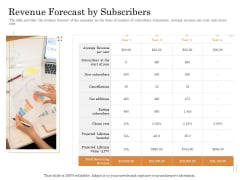 Subordinated Loan Funding Revenue Forecast By Subscribers Ppt Professional Ideas PDF