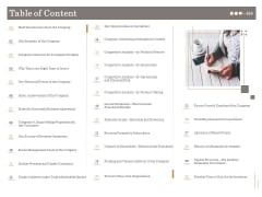 Subordinated Loan Funding Table Of Content Ppt Styles Aids PDF