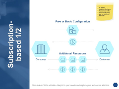 Subscription Based Company Ppt PowerPoint Presentation Ideas Tips