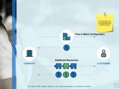 Subscription Based Dollar Ppt PowerPoint Presentation Inspiration Summary