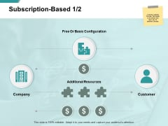 Subscription Based Management Ppt PowerPoint Presentation Ideas File Formats